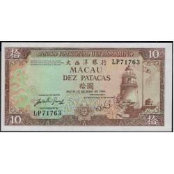 Макао 10 патака 1984 год (Macau 10 patacas 1984 year) P 59d(2):Unc